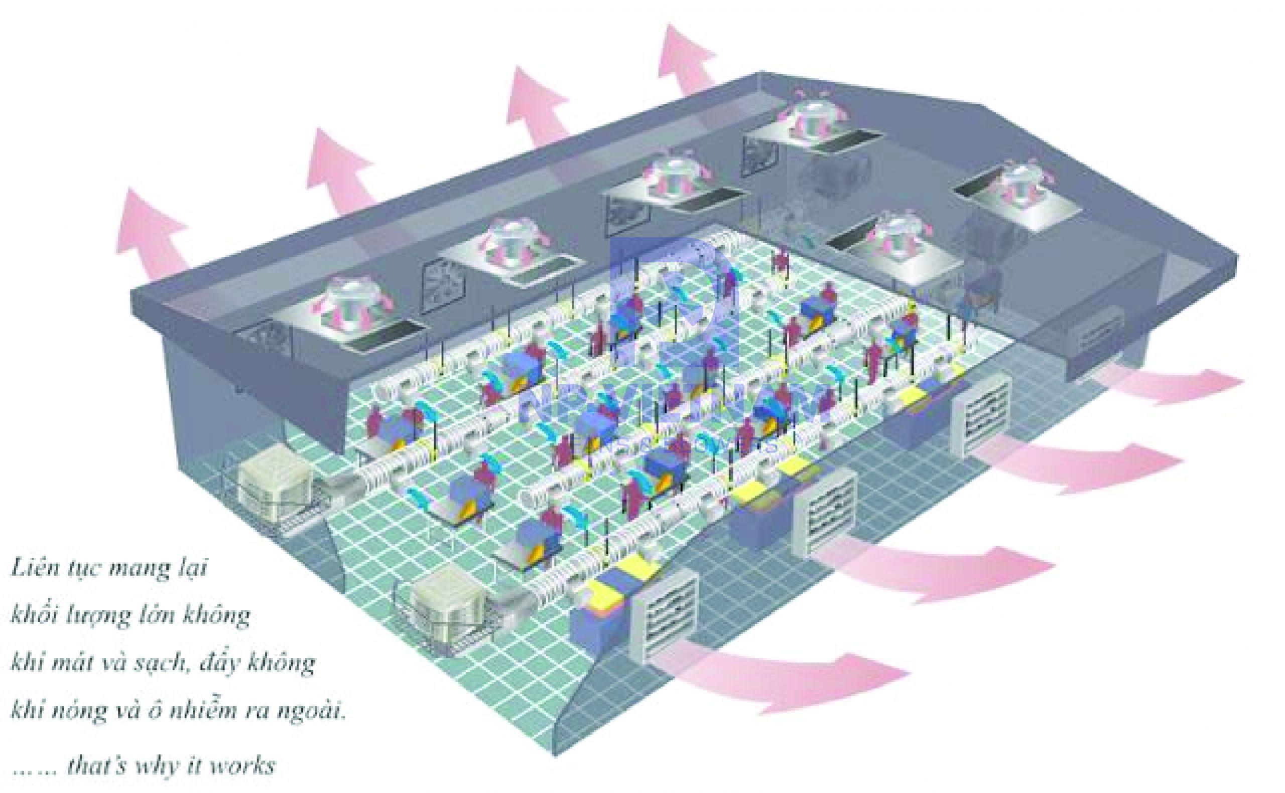 Hệ thống làm mát âm lắp quạt hút công nghiệp nako